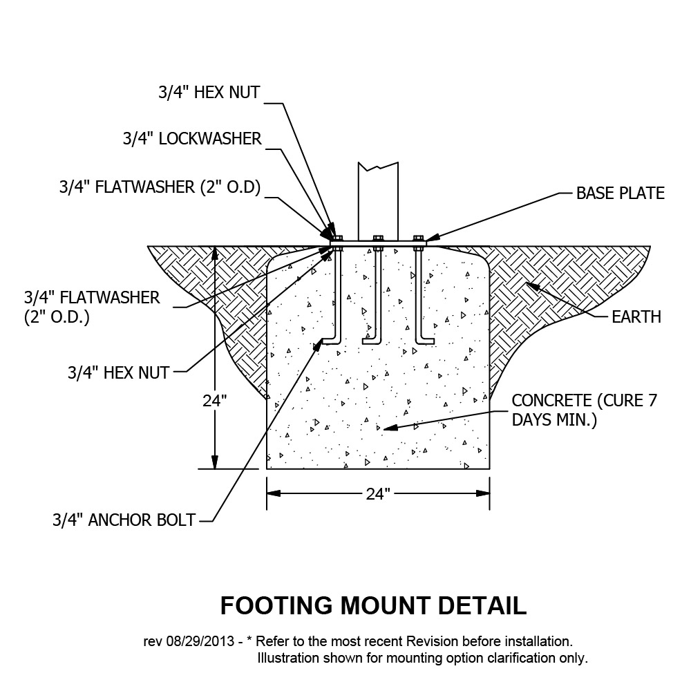 up000-mount-detail-footing.jpg